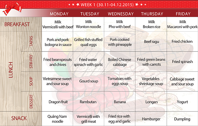 menu for week 1 of december, 2015