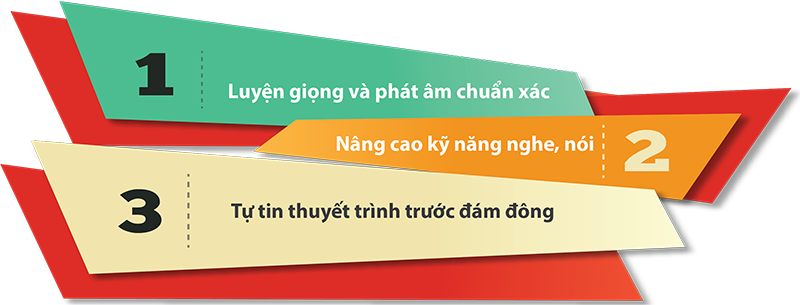 so do ky nang