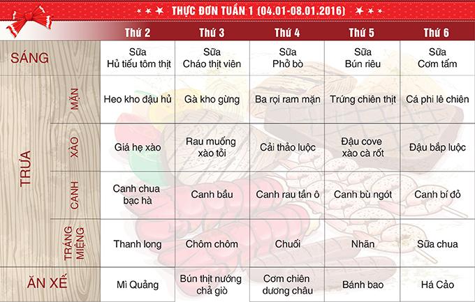 thuc don tieng viet